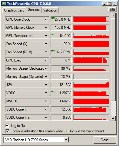 MSI TwinFrozr HD 7950 Experiments [Archive] - XtremeSystems