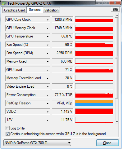 Poor times with 780 ti