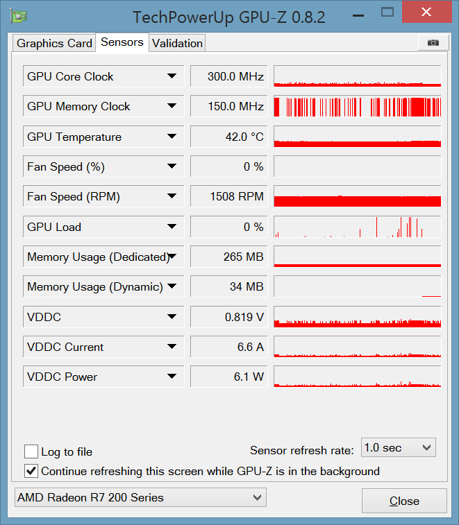 msi afterburner and gpu-z not showing gpu fan rpm and not